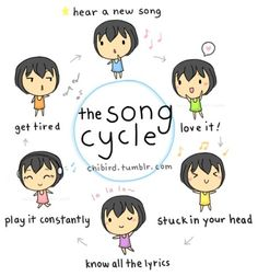 The Song Cycle - Image from chibird.tumblr.com lovely pretty cute nice beautiful enjoy happy life love sweet heee cute smile smiles cute stuff