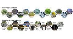 simple and clean. Landscape Diagram, Landscape Model, Landscape Concept, Urban Landscape, Landscape Design, Arch Architecture, Architecture Graphics, Project Presentation, Presentation Design