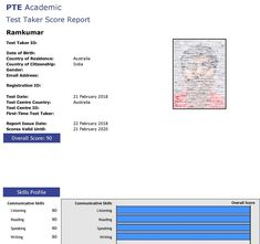 12 Best PTE Score Card images in 2019 | Pte academic, Scores