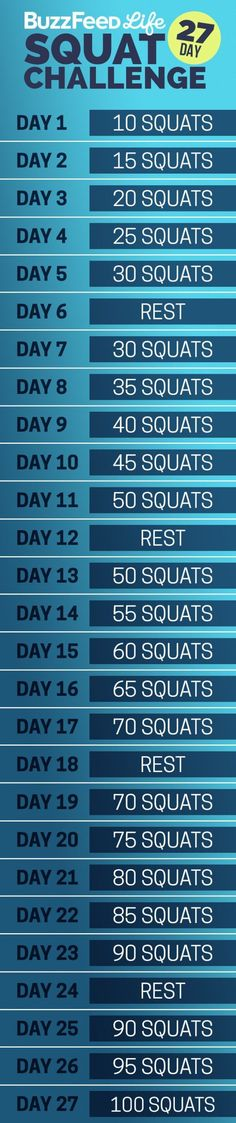 Visit store.snowsportsproducts.com for endorsed products with big discounts. Here's your daily squat schedule Ab Workout At Home, Squat Workout, Abs Workout For Women, Gym Workouts, Squats Fitness, Yoga Fitness, Fitness Tips, Fitness Motivation, Health Fitness