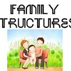 This powerpoint, Family Structures, is meant to be used in a Family and Consumer Science course such as Interpersonal Studies or Individual and Fam...
