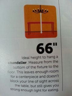 Chandelier height from HGTV magazine