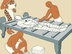 Digital Story on the Mummification process of Ancient Egypt for TE 831.