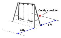 Swing set placement