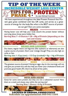 Phase 4 Tips Protein Desserts, Protein Diets, Protein Recipes, Keto Recipes, Ideal Protein Phase 3, Ideal Weight Loss, Phase 4, Healthy Dog Treats, Healthy Meals