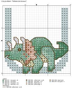 alfabeto dei dinosauri U