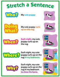 The tips on this Stretch a Sentence chart will help students learn to write better by from the start. Chart includes reproducibles and/or activity ideas on the back to reinforce writing skills. Kindergarten Writing, Teaching Writing, Writing Activities, Teaching Vocabulary, Speech Activities, Writing Lessons, Writing Skills, Writing Ideas, Writing Strategies