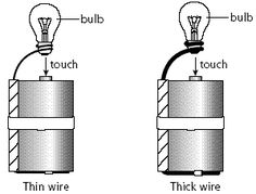 Does electricity move better through thick wires or thin ones?