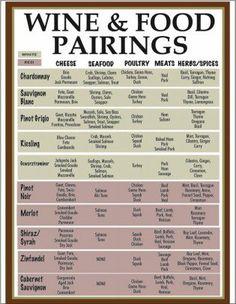 food pairings with wine