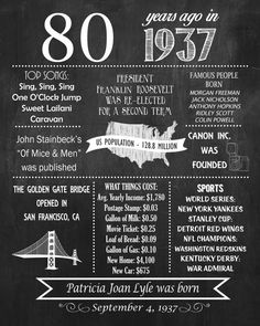 80TH Birthday Poster 1938 Facts Personalized Adult Chalkboard 80th 80 Years Ago In PRINABLE FILE