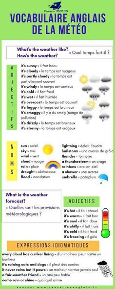 So that English is no longer a foreign language! - If you can& speak the weather in English, this infographic will teach you the English vocabul - French Language Lessons, French Language Learning, French Lessons, English Lessons, Foreign Language, French Phrases, French Words, English Words, How To Speak French