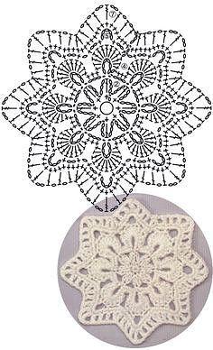 No 35 serrated medallion lace crochet motifs 톱니모양 모티브도안 – Artofit Crochet Coaster Pattern, Crochet Snowflake Pattern, Crochet Motif Patterns, Crochet Snowflakes, Crochet Diagram, Crochet Chart, Thread Crochet, Crochet Squares, Crochet Circles