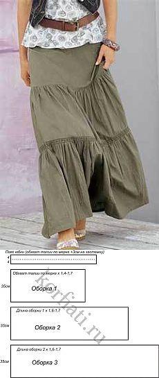 Cómo coser una falda hasta el suelo con volantes