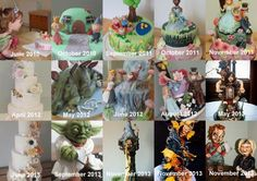 Various Cakes - Timeline of Creations
