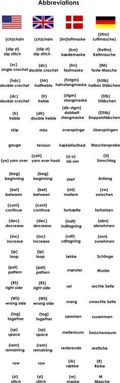 4 languages abbreviations