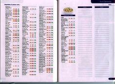 Slimming world food optimising book Slimming World Books, Slimming World Syns List, Slimming World Speed Food, Slimming World Recipes Syn Free, Slimming World Plan, Subway Sauces, Pinch Of Nom, Speed Foods, Thing 1
