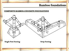 Bamboo foundationsCOMPOSITE BAMBOO-CONCRETE FOUNDATIONSSingle Post Footing Strip Footing