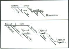 """""""Diagramming Step by Step"""" by Eugene R Moutoux  (recommended on several homeschool groups)"""