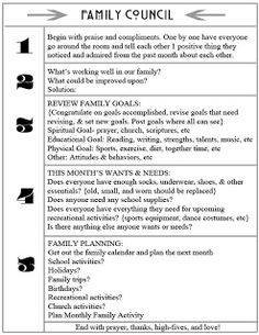 Family Council and and Personal Interview Sheets. Monthly family meeting and child interview to make sure all is well/brainstorm resolutions, needs are being met, next month is planned, goals are set for everyone. Family Rules, Family Goals, Family Life, Home And Family, Family Motto, Happy Family, Family Meeting, Family Night, Family Planner
