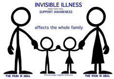 Invisible illness affects the whole family. #health #pain #chronically_ill #chronic_illness