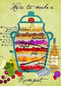 the Rumpot-a illustrated recipe @ Elisandra