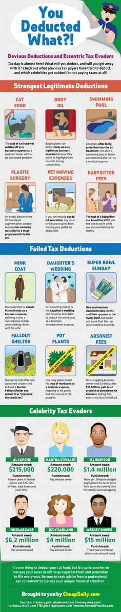 Devious Deductions and Eccentric Tax Evaders covers strange but legitimate deductions, failed tax deductions, and celebrity tax evaders. Here are some of the facts: Legitimate tax deductions Cat food: the cost of cat food was written off as a business expense for a junkyard owner with a rat and snake problem. Failed Tax Deductions One man tried to deduct his mink coat as a business expense, claiming it was a conversation starter when visiting clients. Celebrity Tax Evaders Wesley Snipes owed…
