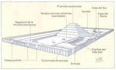 Planta del complejo funerario de Zoser en Saqqara, III Dinastía.   Zoser fue el primer gobernante de la III Din.