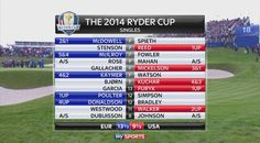 Sky Sports uses Vizrt graphics systems for successful 4K Ryder Cup Golf trial - Vizrt.com