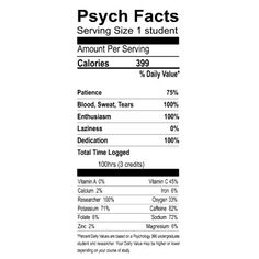 Nutrition facts for the psychology student