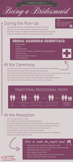 Our Simple Guide To Being A Bridesmaid is all you need to know. If you've recently felt the sheer panic of being asked, then read on!