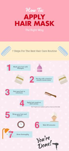 How To Apply Hair Masks – The Right Way - Bloggers Tribe - A guestpost by Experiências e Constatações