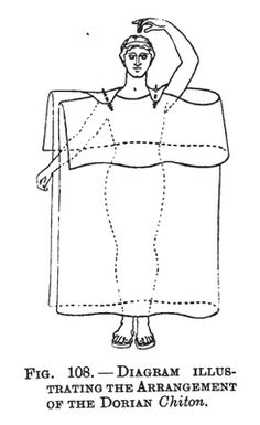 Chiton Diagram - how to properly dress - ancient greek wear.  For Medusa Costume #Halloween
