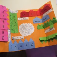 Interactive Learning, Fun Learning, Co Teaching, Spelling, Classroom, Chart, Letters, Map, Kids