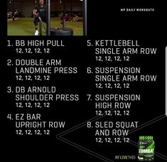 Hitt Workout, Workout Routines, Workout Ideas, Workout Challenge, Gym Workouts, Musclepharm Workouts, Lee Haney, Single Arm Row, Muscle Pharm
