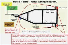 standard 4 pole trailer light wiring diagram automotive rh pinterest com snowbear utility trailer- wiring diagram utility trailer wiring diagram with brakes