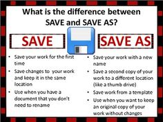 A+poster+that+compares+the+differences+between+Save+and+Save+As.
