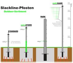 wandhalterung kaufen equilibrios slickline malabares circo acrobacia slackline highline pole. Black Bedroom Furniture Sets. Home Design Ideas