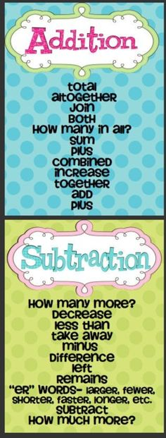 Addition and Subtraction Key Words.