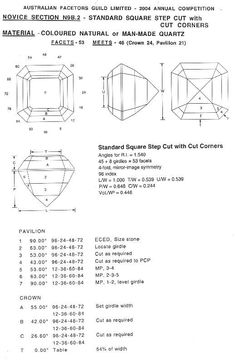 Résultat d'images pour John Bailey Faceting Diagrams Diamond Chart, Diamond Cuts, Natural Man, Jewelry Making Tutorials, Gemstone Jewelry, Rings For Men, Jewelry Design, Gemstones, Pattern