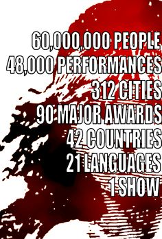 Les Mis | Cummulative facts & figures for Les Misérables, the longest running musical of all time.