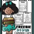 This FREEBIE contains anchor charts/ posters for RL.5 Stories, Poems, and Dramas.    This freebie serves as an add on pack to compliment my Third G...