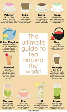 The names and types of tea from around the globe. General, but good for the names of tea in different countries Tea Facts, Fruit Tea, Tea Blends, My Tea, Drinking Tea, Chefs, Herbalism, Tea Cups, Weight Loss