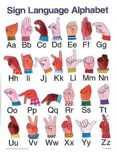 Asl Alphabet Chart  Printer Friendly  Classroom Makeover