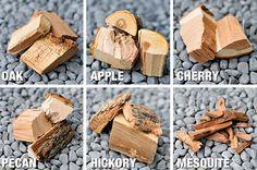 Best Mesquite Or Apple Wood Chips Recipe On Pinterest