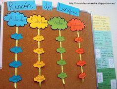 Rincón de una maestra: Grupos de palabras Dual Language Classroom, Spanish Classroom, Teaching Spanish, Teaching Reading, Teaching Tools, Teaching Kids, Classroom Organization, Classroom Decor, Spanish Anchor Charts