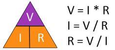 esta imagen representa para mi la la ley  de ohm por que es la fórmula  y  se ve mas fácil de aprender .