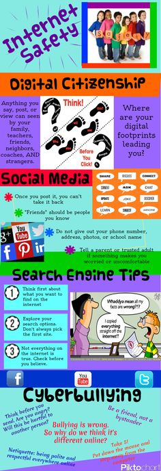 Infographic: Internet safety and digital citizenship. Great for the classroom!