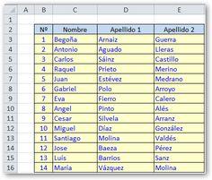 La Rebotica de Excel: Ordenar Texto con Fórmulas
