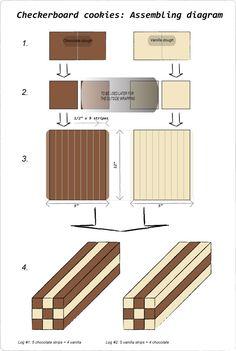checkboards-schema1.jpg 605×902 piksel