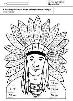 280 Meilleures Images Du Tableau Indiens Damérique Native